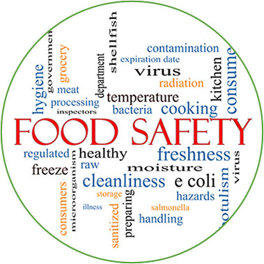 Training Courses | Food Safety Training | Group & Operations
